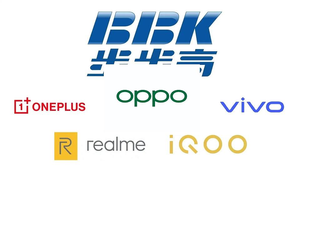 BBK ఎలక్ట్రానిక్స్.. Vivo, Oppo, One+, Realme అమ్మమొగుడు